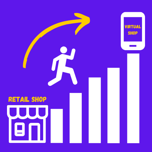 https://www.vistashopee.com/How to Grow your Business Online ? What is Mobile Commerce